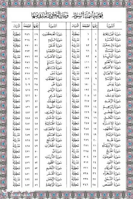 تحميل القران الكريم كامل pdf