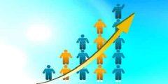 بحث كامل عن الزيادة السكانية والامن الغذائي للصف الثاني الاعدادي 2020