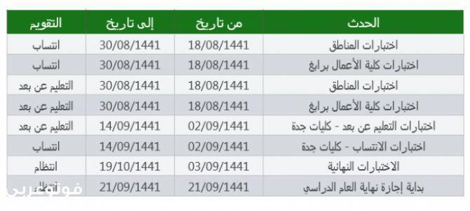 معرفة جدول اختبارات انتساب 1441 للفصل الثاني جامعة الملك عبد العزيز فوتو عربي
